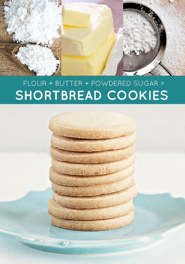 Farinha + manteiga + açúcar refinado = biscoito amanteigado