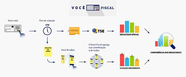 voce-fiscal3