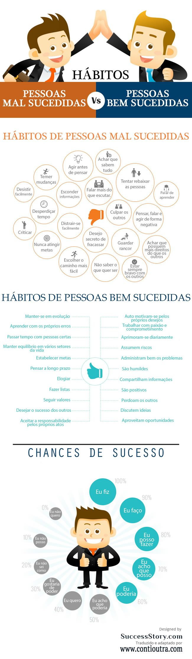 INFOGRÁFICO-PESSOAS-BEM-SUCEDIDAS-VS-MAL-SUCEDIDAS