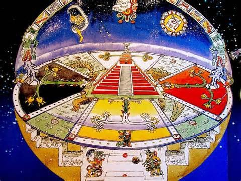 Horoscopo-Maya