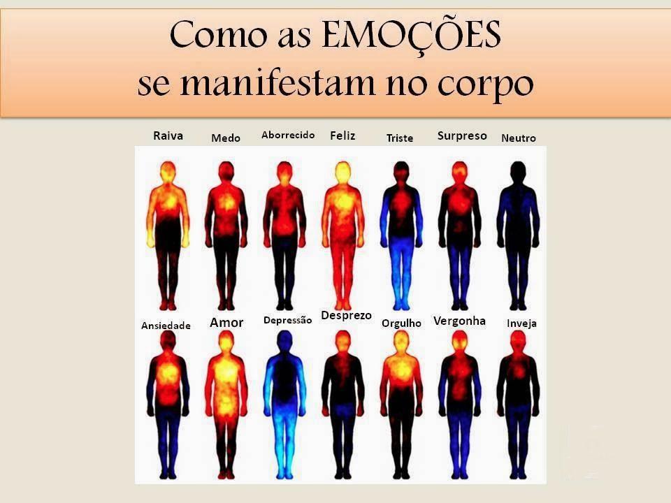 emoções2