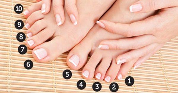 Resultado de imagem para Leitura dos pés – Significado de cada dedo do pé