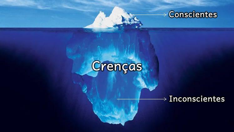 crencas