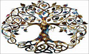 10 símbolos espirituais6
