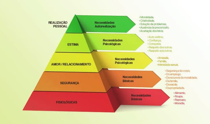 hierarquia-de-necessidades2