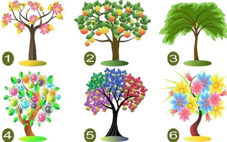 escolha uma árvore e nós2