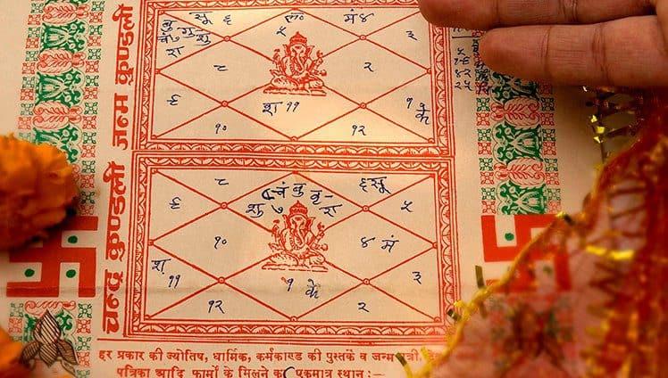 Interpretando a astrologia