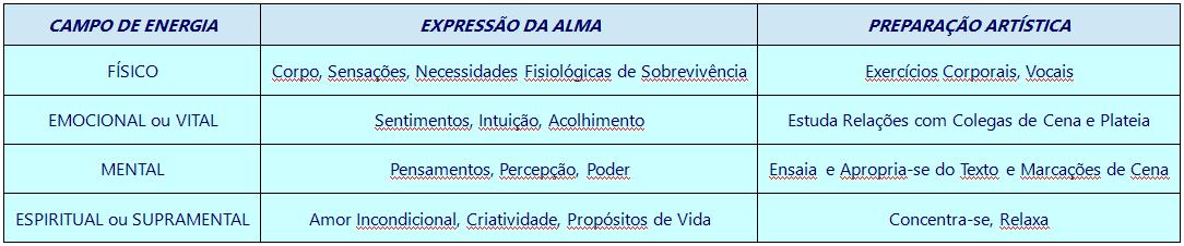 TABELA CAMPOS DE ENERGIA fnl