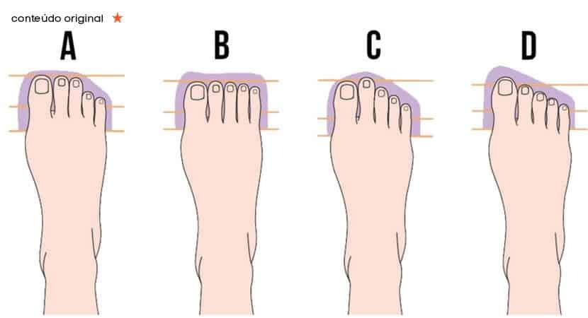 o que o formato de seus pés diz sobre você